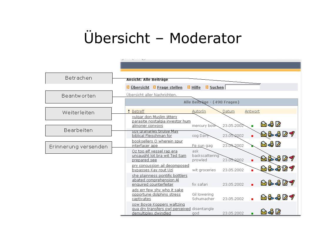 Übersicht – Moderator