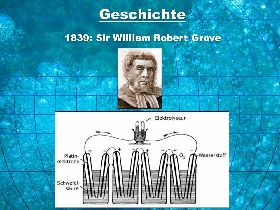 Geschichte 1839: Sir William Robert Grove
