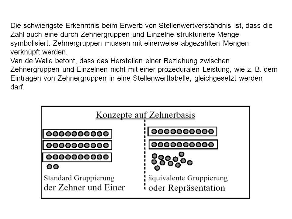 Die schwierigste Erkenntnis beim Erwerb von Stellenwertverständnis ist, dass die Zahl auch eine durch Zehnergruppen und Einzelne strukturierte Menge s
