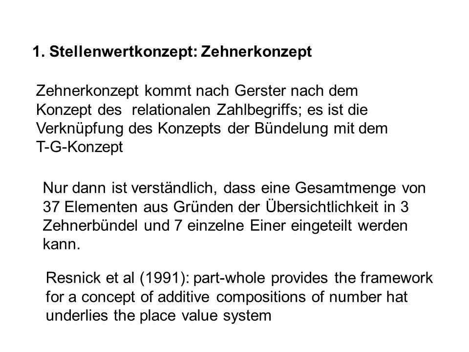 Zehnerkonzept kommt nach Gerster nach dem Konzept des relationalen Zahlbegriffs; es ist die Verknüpfung des Konzepts der Bündelung mit dem T-G-Konzept