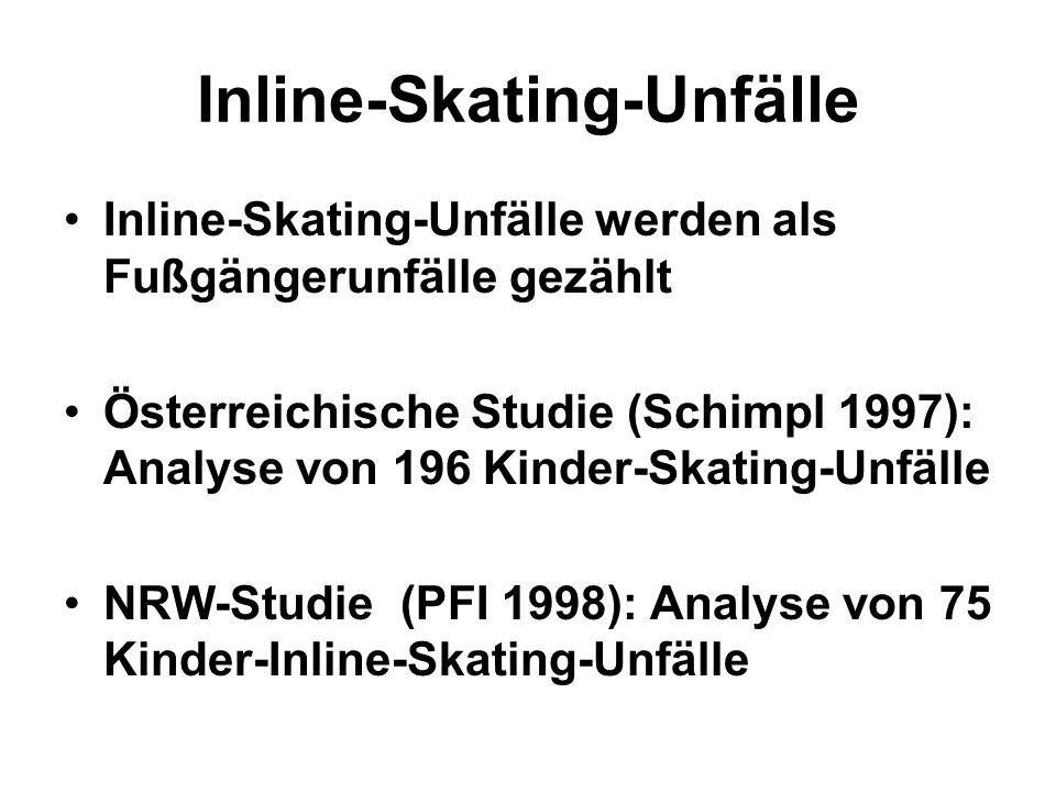 Inline-Skating-Unfälle Inline-Skating-Unfälle werden als Fußgängerunfälle gezählt Österreichische Studie (Schimpl 1997): Analyse von 196 Kinder-Skatin