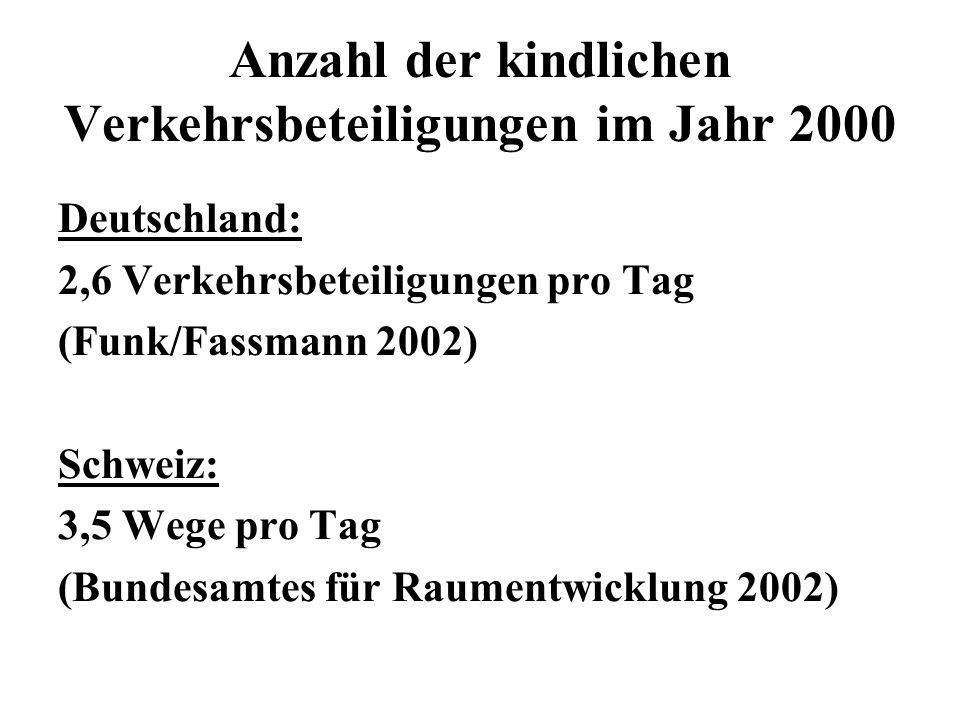 Anzahl der kindlichen Verkehrsbeteiligungen im Jahr 2000 Deutschland: 2,6 Verkehrsbeteiligungen pro Tag (Funk/Fassmann 2002) Schweiz: 3,5 Wege pro Tag
