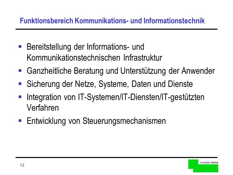 Universität Bielefeld 12 Funktionsbereich Kommunikations- und Informationstechnik Bereitstellung der Informations- und Kommunikationstechnischen Infra