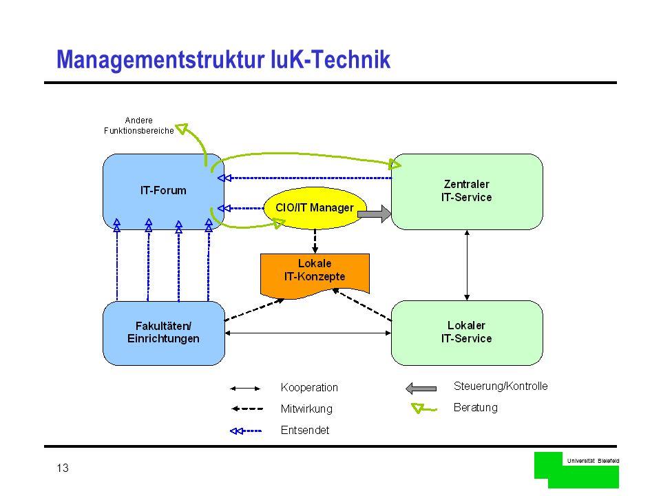 Universität Bielefeld 13 Managementstruktur IuK-Technik
