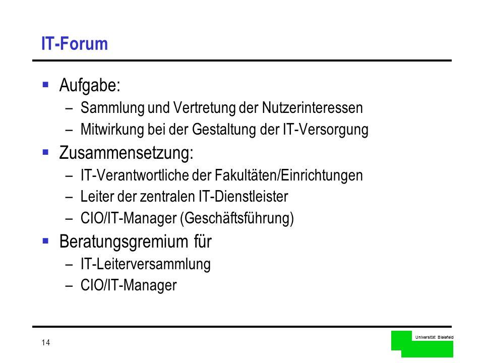 Universität Bielefeld 14 IT-Forum Aufgabe: –Sammlung und Vertretung der Nutzerinteressen –Mitwirkung bei der Gestaltung der IT-Versorgung Zusammensetz