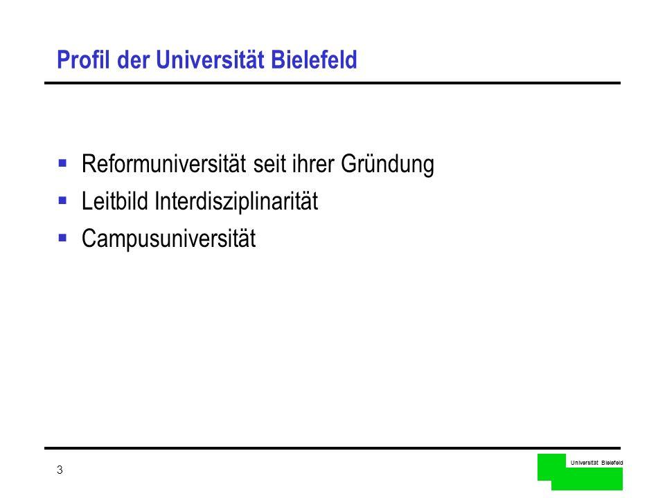 Universität Bielefeld 14 IT-Forum Aufgabe: –Sammlung und Vertretung der Nutzerinteressen –Mitwirkung bei der Gestaltung der IT-Versorgung Zusammensetzung: –IT-Verantwortliche der Fakultäten/Einrichtungen –Leiter der zentralen IT-Dienstleister –CIO/IT-Manager (Geschäftsführung) Beratungsgremium für –IT-Leiterversammlung –CIO/IT-Manager