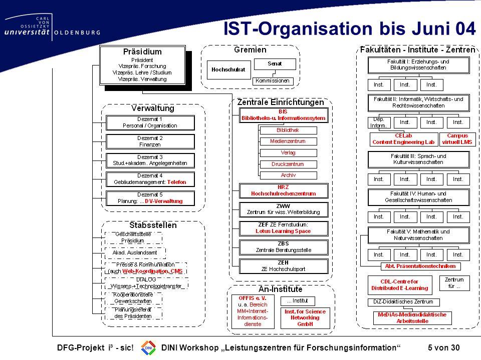 DFG-Projekt i³ - sic! DINI Workshop Leistungszentren für Forschungsinformation 5 von 30 IST-Organisation bis Juni 04