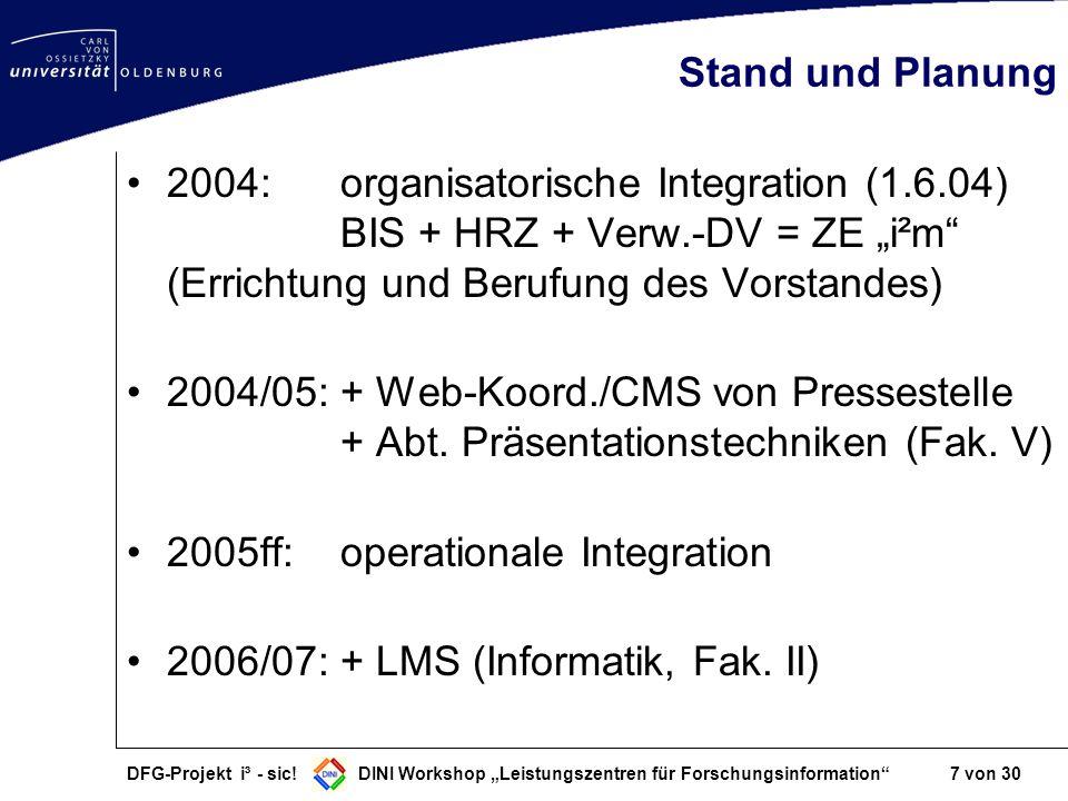 DFG-Projekt i³ - sic! DINI Workshop Leistungszentren für Forschungsinformation 7 von 30 Stand und Planung 2004:organisatorische Integration (1.6.04) B
