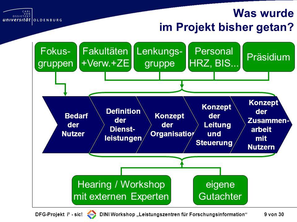 DFG-Projekt i³ - sic! DINI Workshop Leistungszentren für Forschungsinformation 9 von 30 Was wurde im Projekt bisher getan? Definition der Dienst- leis