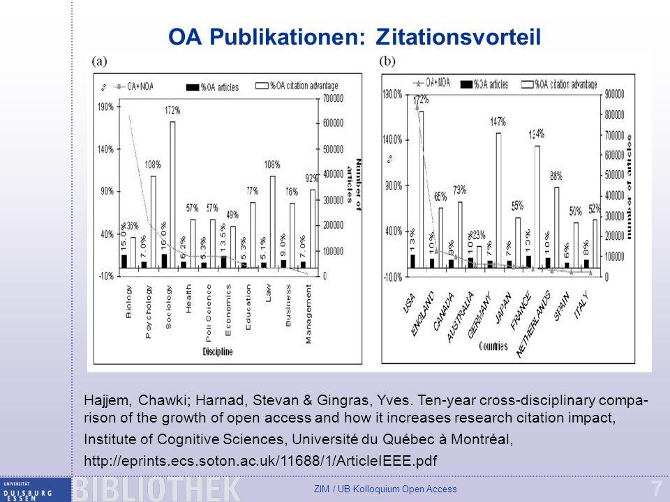 ZIM / UB Kolloquium Open Access 7 OA Publikationen: Zitationsvorteil Hajjem, Chawki; Harnad, Stevan & Gingras, Yves.