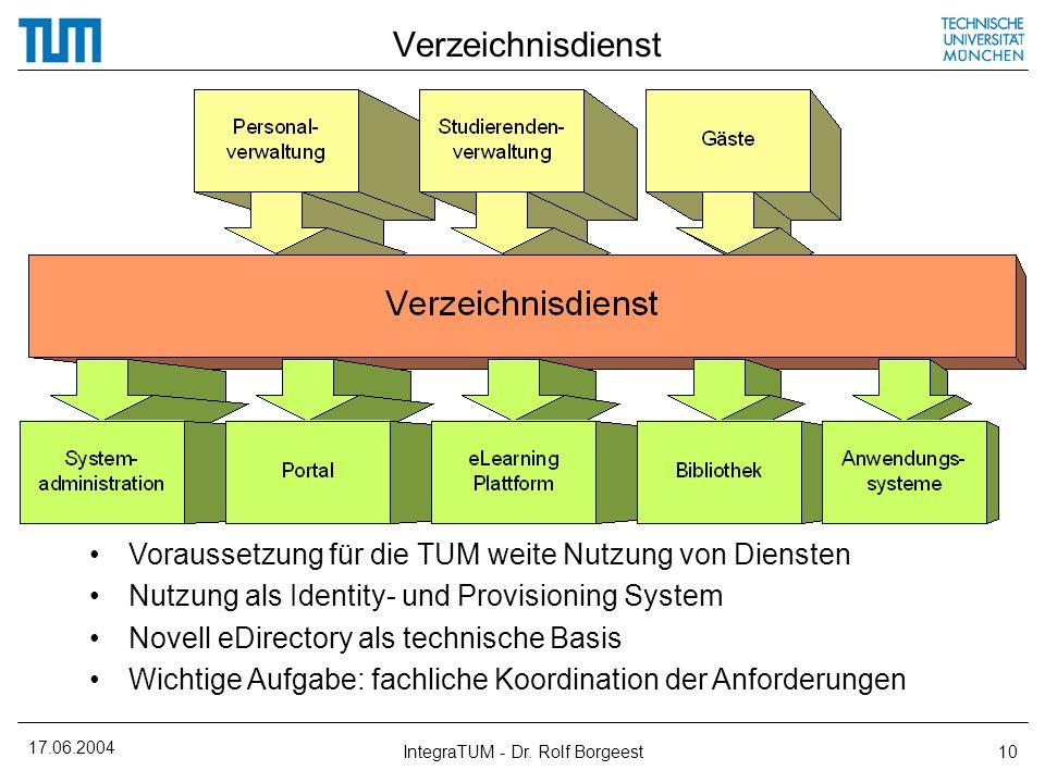 17.06.2004 IntegraTUM - Dr. Rolf Borgeest10 Verzeichnisdienst Voraussetzung für die TUM weite Nutzung von Diensten Nutzung als Identity- und Provision