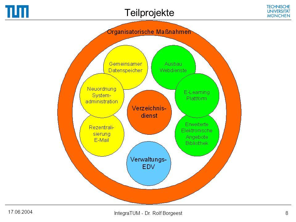 17.06.2004 IntegraTUM - Dr. Rolf Borgeest8 Teilprojekte
