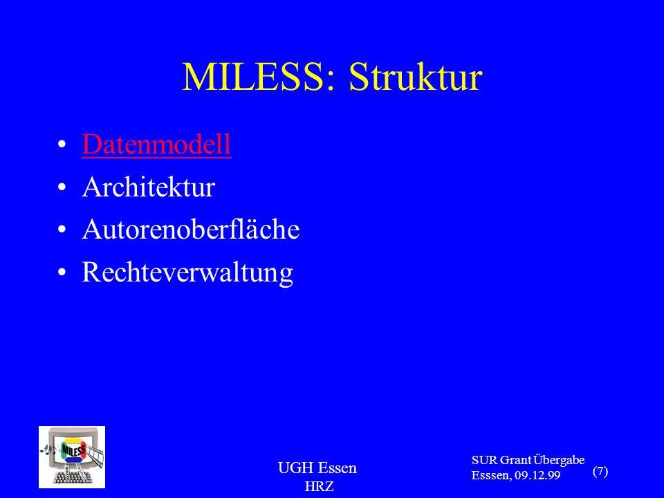 UGH Essen HRZ SUR Grant Übergabe Esssen, 09.12.99 (8) MILESS Data Model: Grundlage Komplexität viele Titel Dateiformate Autoren, Hrsg.