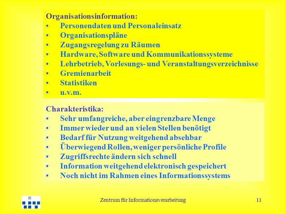 Zentrum für Informationsverarbeitung11 Organisationsinformation: Personendaten und Personaleinsatz Organisationspläne Zugangsregelung zu Räumen Hardware, Software und Kommunikationssysteme Lehrbetrieb, Vorlesungs- und Veranstaltungsverzeichnisse Gremienarbeit Statistiken u.v.m.