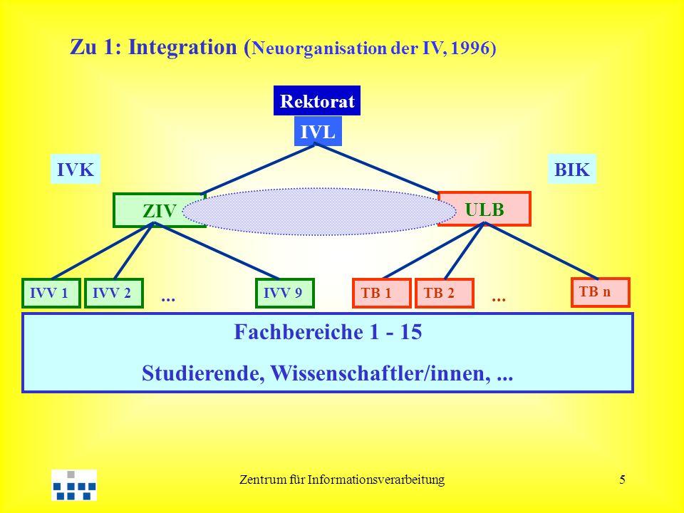 Zentrum für Informationsverarbeitung5 Rektorat IVL ULB BIK ZIV IVK Fachbereiche 1 - 15 Studierende, Wissenschaftler/innen,...