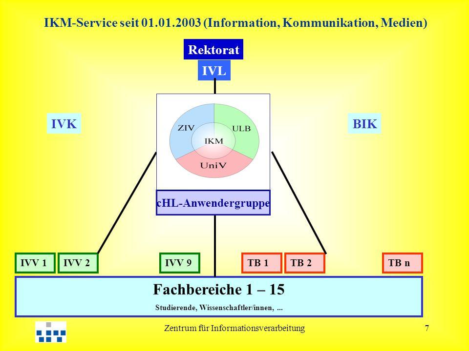 Zentrum für Informationsverarbeitung7 Rektorat IVL BIKIVK Fachbereiche 1 – 15 Studierende, Wissenschaftler/innen,... IVV 1IVV 2IVV 9TB 1TB 2TB n IKM-S