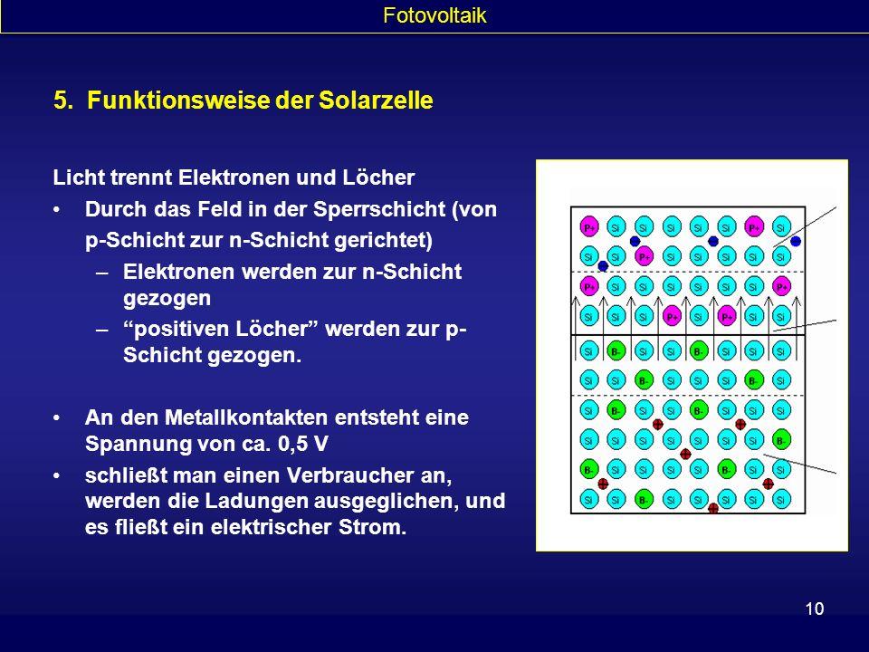 10 5. Funktionsweise der Solarzelle Licht trennt Elektronen und Löcher Durch das Feld in der Sperrschicht (von p-Schicht zur n-Schicht gerichtet) –Ele