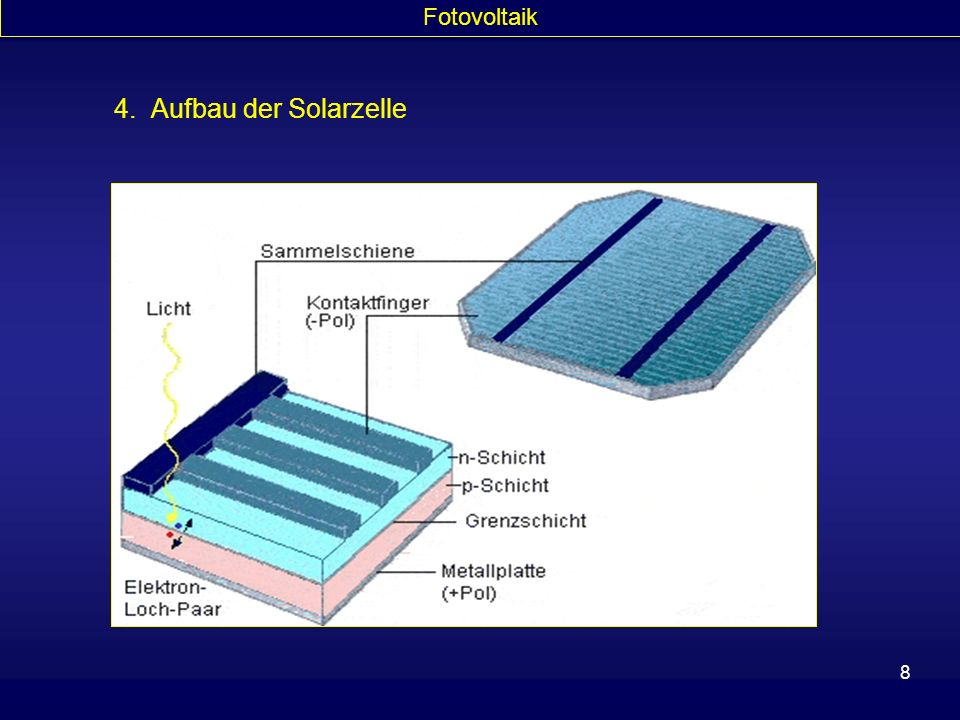 8 4. Aufbau der Solarzelle Fotovoltaik