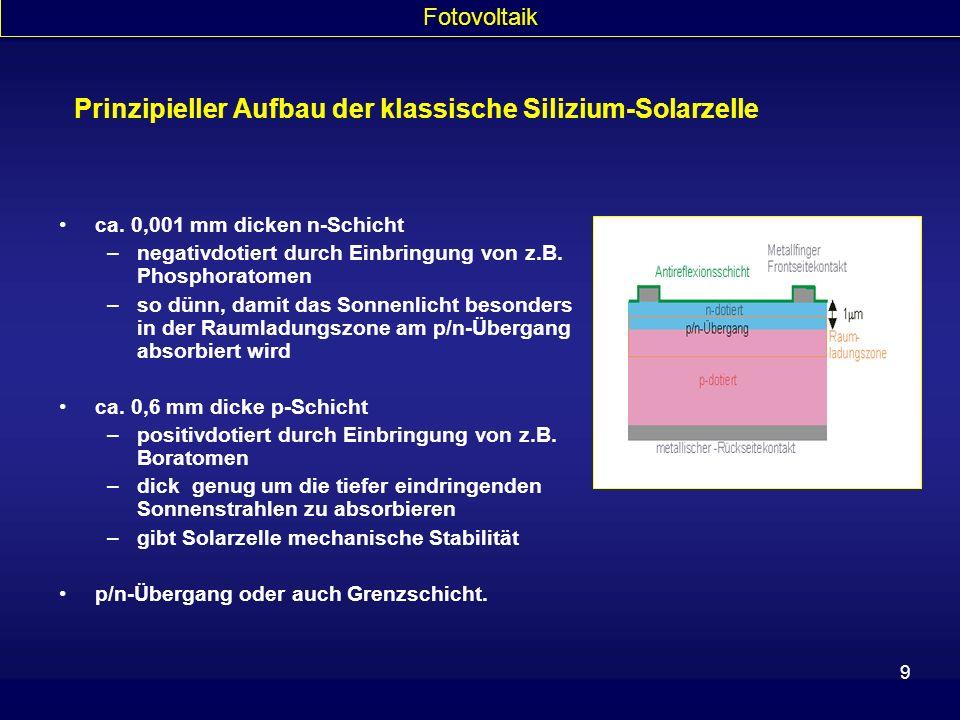 9 Prinzipieller Aufbau der klassische Silizium-Solarzelle ca. 0,001 mm dicken n-Schicht –negativdotiert durch Einbringung von z.B. Phosphoratomen –so