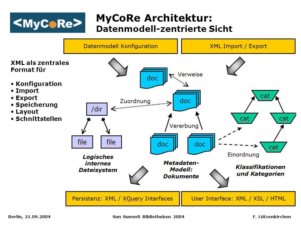 Berlin, 21.09.2004 Sun Summit Bibliotheken 2004 F. Lützenkirchen MyCoRe Architektur: Datenmodell-zentrierte Sicht XML als zentrales Format für Konfigu