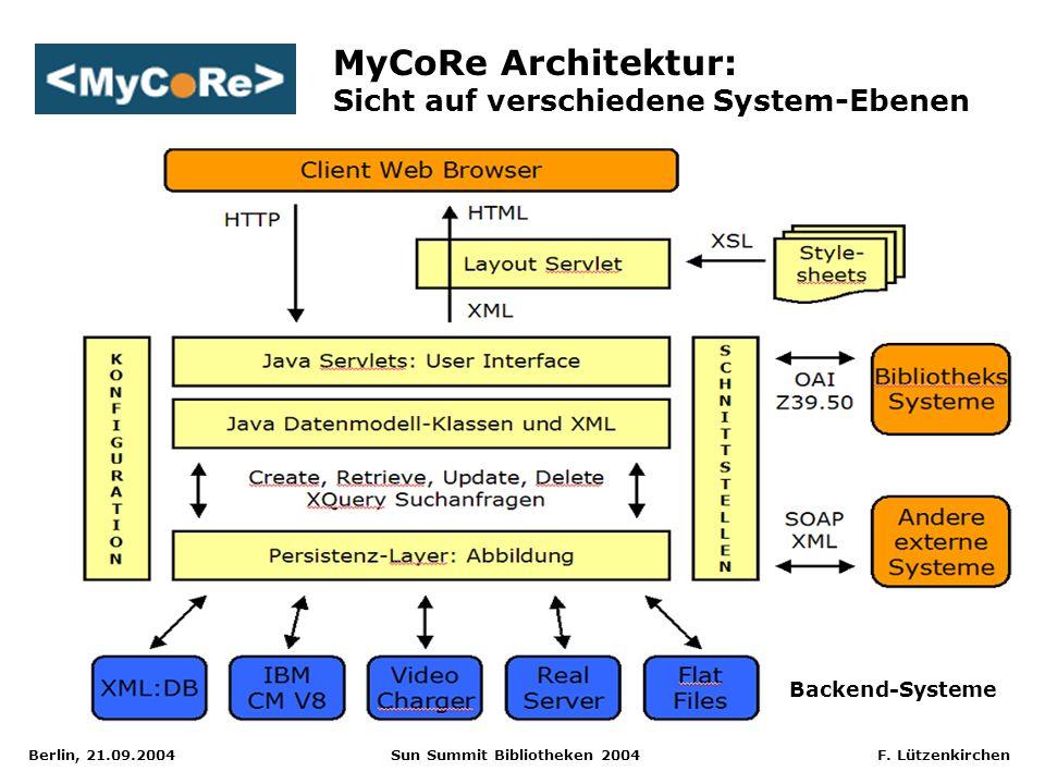 Berlin, 21.09.2004 Sun Summit Bibliotheken 2004 F. Lützenkirchen MyCoRe Architektur: Sicht auf verschiedene System-Ebenen Backend-Systeme