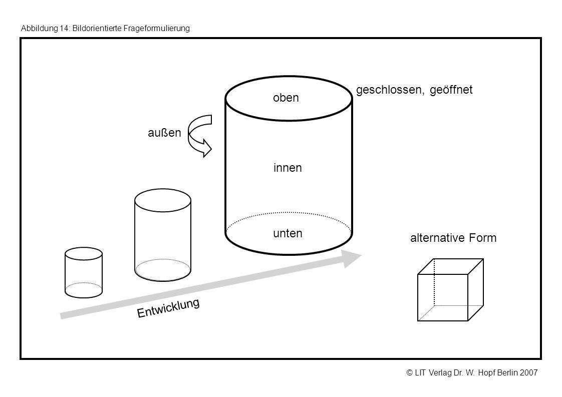 © LIT Verlag Dr. W. Hopf Berlin 2007 Abbildung 14: Bildorientierte Frageformulierung innen außen oben unten geschlossen, geöffnet alternative Form Ent