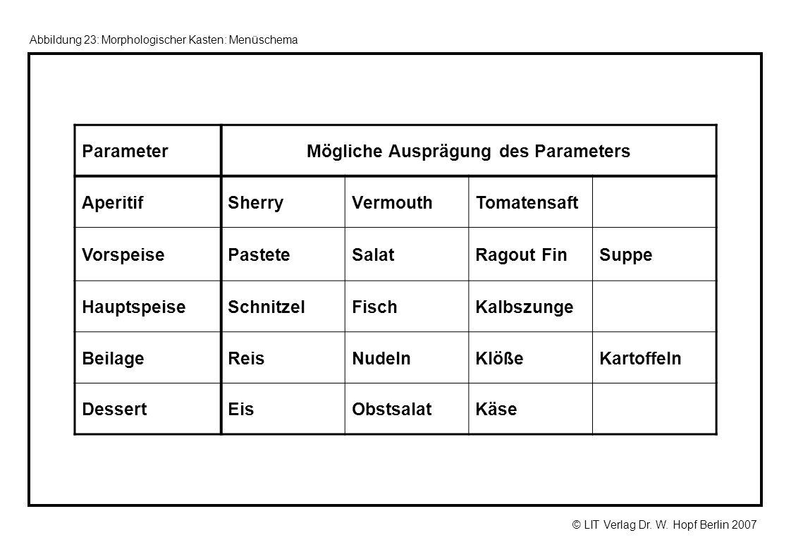 © LIT Verlag Dr. W. Hopf Berlin 2007 Abbildung 23: Morphologischer Kasten: Menüschema ParameterMögliche Ausprägung des Parameters AperitifSherryVermou