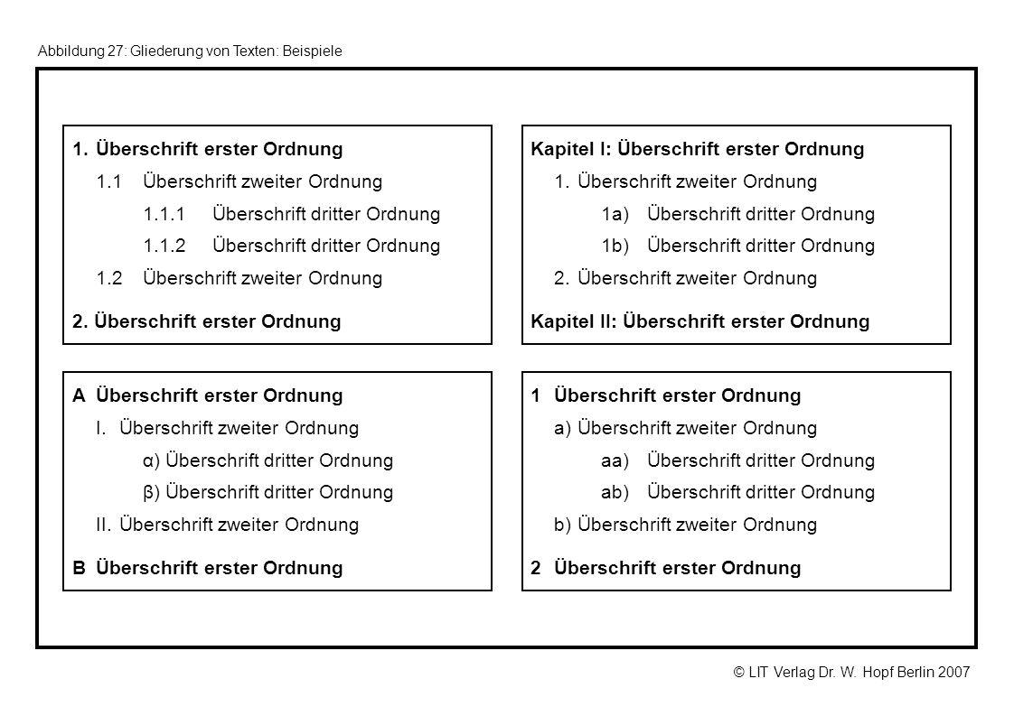© LIT Verlag Dr. W. Hopf Berlin 2007 Abbildung 27: Gliederung von Texten: Beispiele 1. Überschrift erster Ordnung 1.1 Überschrift zweiter Ordnung 1.1.