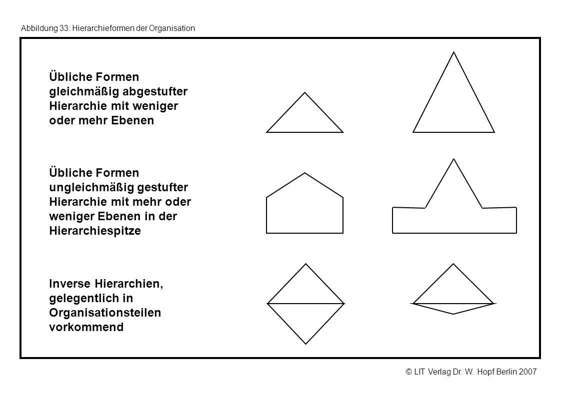 © LIT Verlag Dr. W. Hopf Berlin 2007 Abbildung 33: Hierarchieformen der Organisation Übliche Formen gleichmäßig abgestufter Hierarchie mit weniger ode