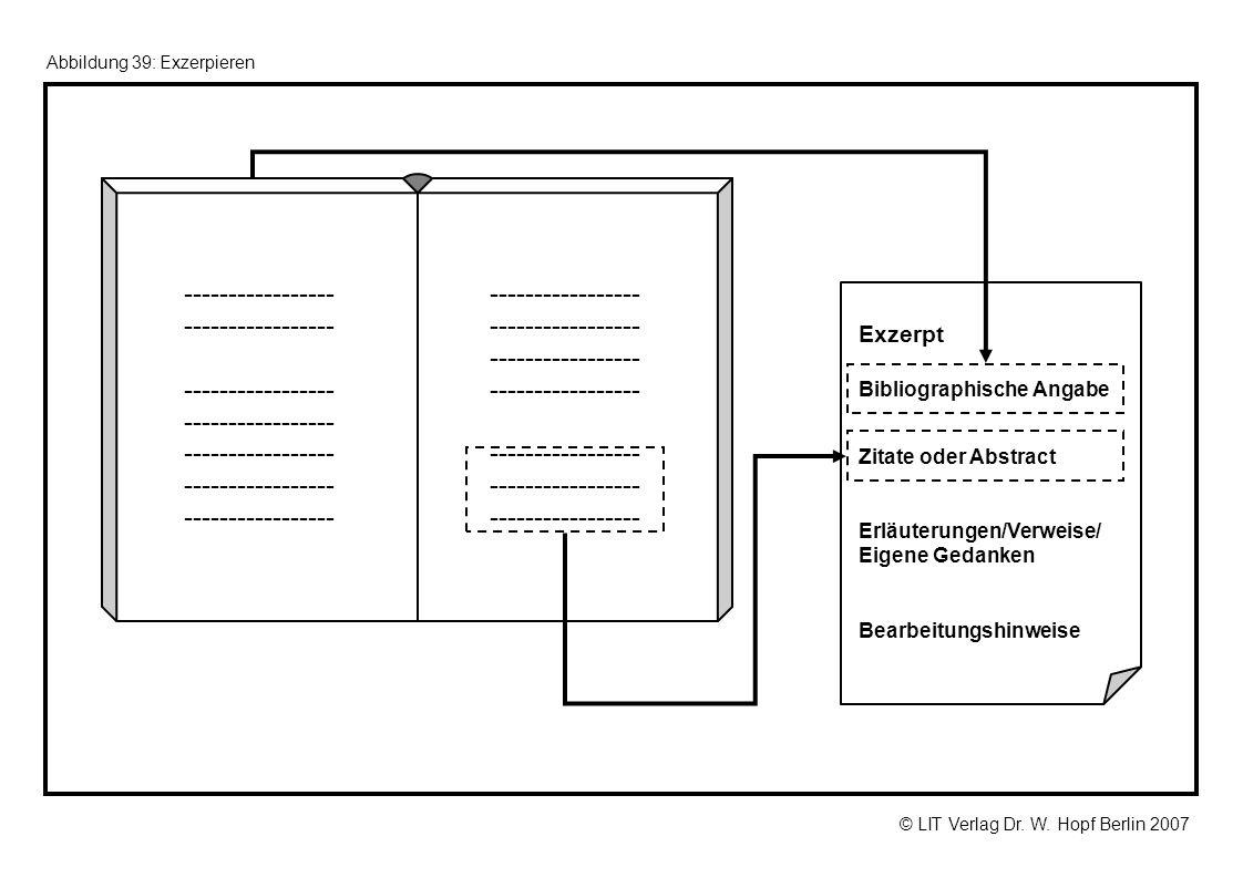 © LIT Verlag Dr. W. Hopf Berlin 2007 Abbildung 39: Exzerpieren ExzerptBibliographische AngabeZitate oder AbstractErläuterungen/Verweise/Eigene Gedanke