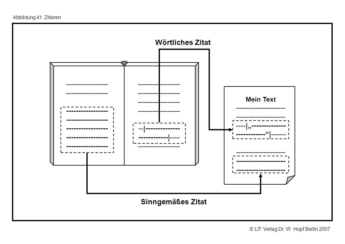 © LIT Verlag Dr. W. Hopf Berlin 2007 Abbildung 41: Zitieren ----------------- --|-------------- ------------|---- ----------------- Mein Text --------