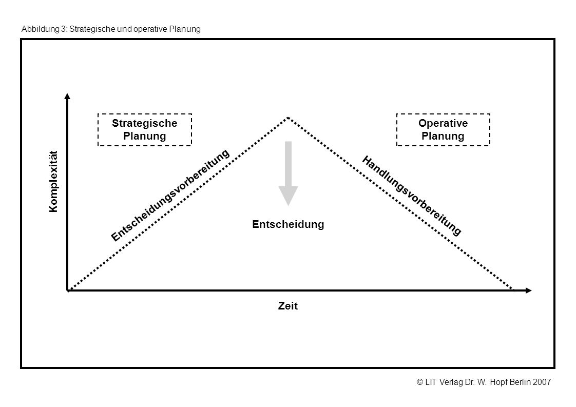 © LIT Verlag Dr.W. Hopf Berlin 2007 Abbildung 48: Beispiel: Sozialpolitischer Relevanzbaum 1.