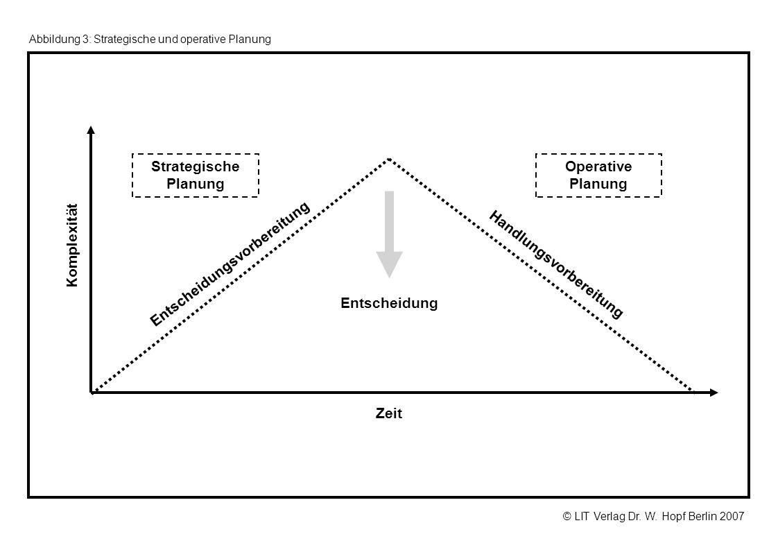 © LIT Verlag Dr. W. Hopf Berlin 2007 Strategische Planung Operative Planung Entscheidung Entscheidungsvorbereitung Handlungsvorbereitung Zeit Komplexi