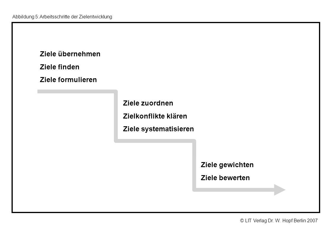 © LIT Verlag Dr. W. Hopf Berlin 2007 Ziele gewichten Ziele bewerten Ziele zuordnen Zielkonflikte klären Ziele systematisieren Ziele übernehmen Ziele f
