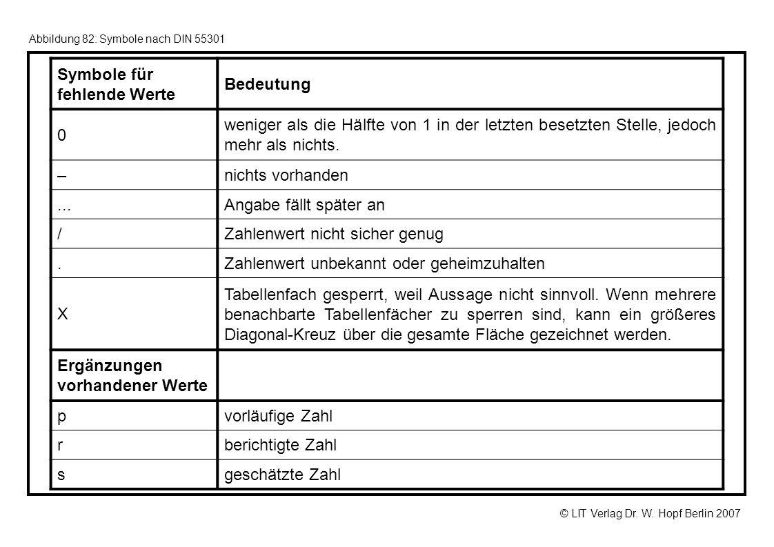 © LIT Verlag Dr. W. Hopf Berlin 2007 Abbildung 82: Symbole nach DIN 55301 Symbole für fehlende Werte Bedeutung 0 weniger als die Hälfte von 1 in der l