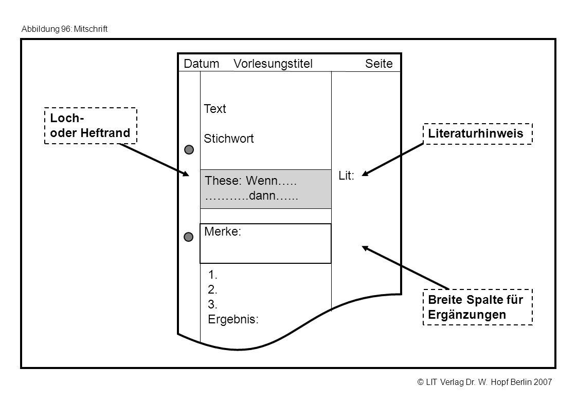 © LIT Verlag Dr. W. Hopf Berlin 2007 Abbildung 96: Mitschrift Datum Vorlesungstitel Seite Text Stichwort These: Wenn….. ………..dann…... Lit: Merke: 1. 2