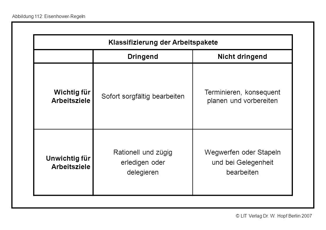 © LIT Verlag Dr. W. Hopf Berlin 2007 Abbildung 112: Eisenhower-Regeln Klassifizierung der Arbeitspakete DringendNicht dringend Wichtig für Arbeitsziel
