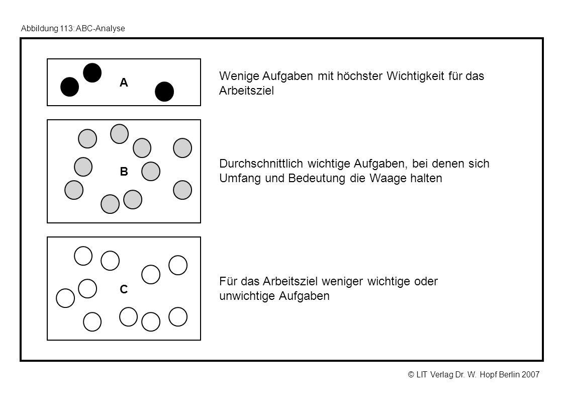 © LIT Verlag Dr. W. Hopf Berlin 2007 Abbildung 113: ABC-Analyse A B C Wenige Aufgaben mit höchster Wichtigkeit für das Arbeitsziel Durchschnittlich wi