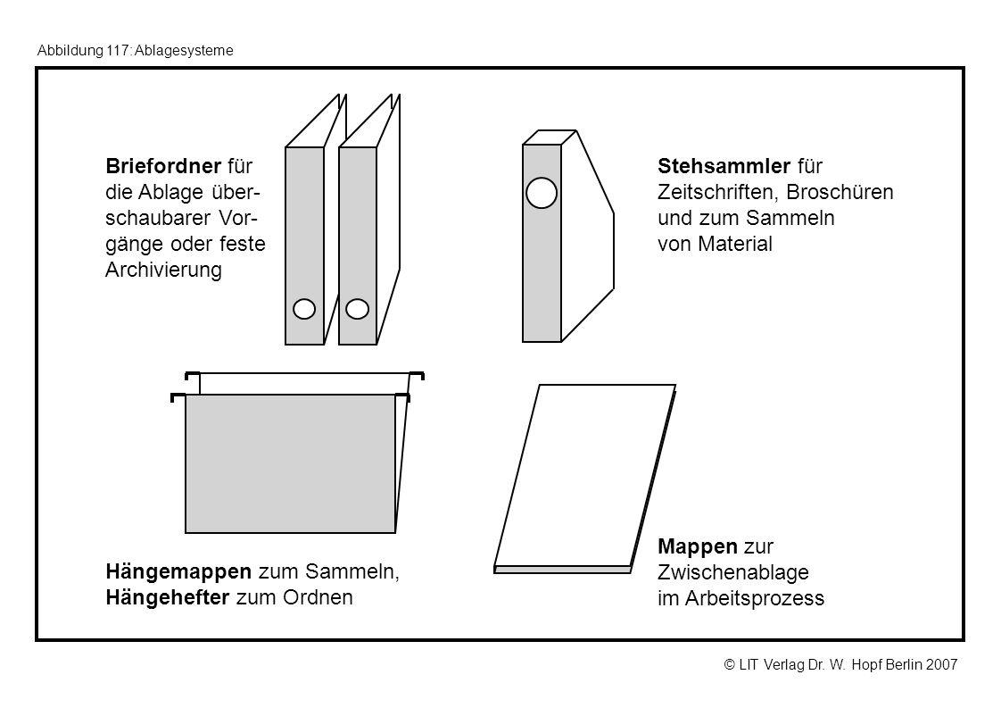 © LIT Verlag Dr. W. Hopf Berlin 2007 Abbildung 117: Ablagesysteme Briefordner für die Ablage über- schaubarer Vor- gänge oder feste Archivierung Stehs