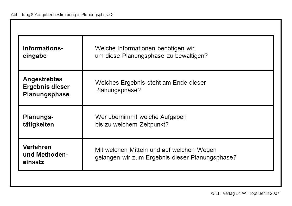 © LIT Verlag Dr. W. Hopf Berlin 2007 Abbildung 8: Aufgabenbestimmung in Planungsphase X Informations- eingabe Angestrebtes Ergebnis dieser Planungspha