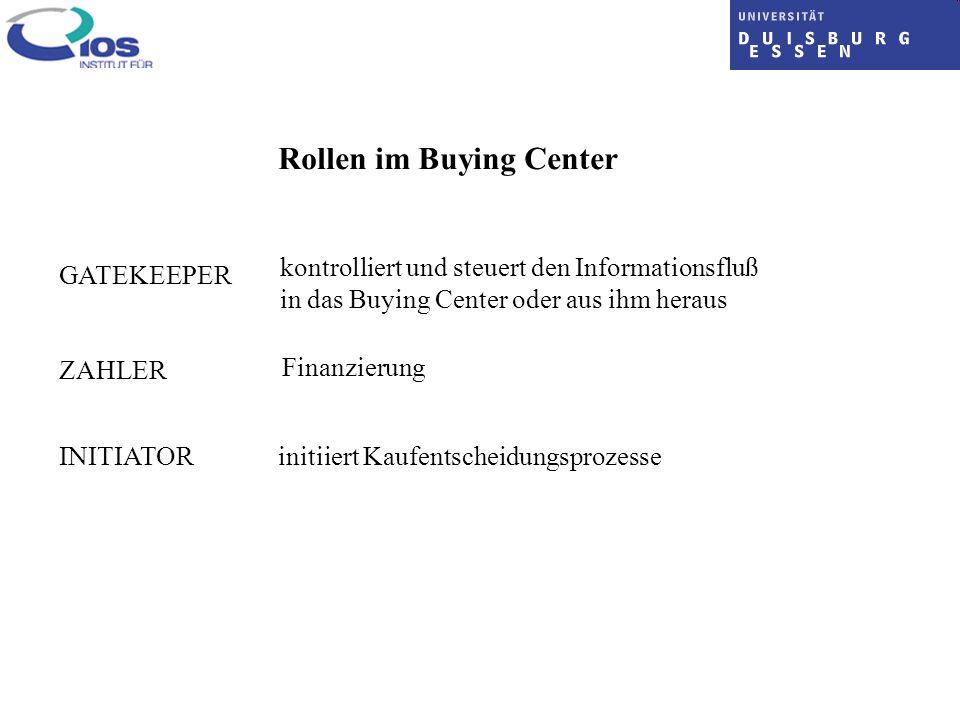 Rollen im Buying Center GATEKEEPER kontrolliert und steuert den Informationsfluß in das Buying Center oder aus ihm heraus ZAHLER Finanzierung INITIATO