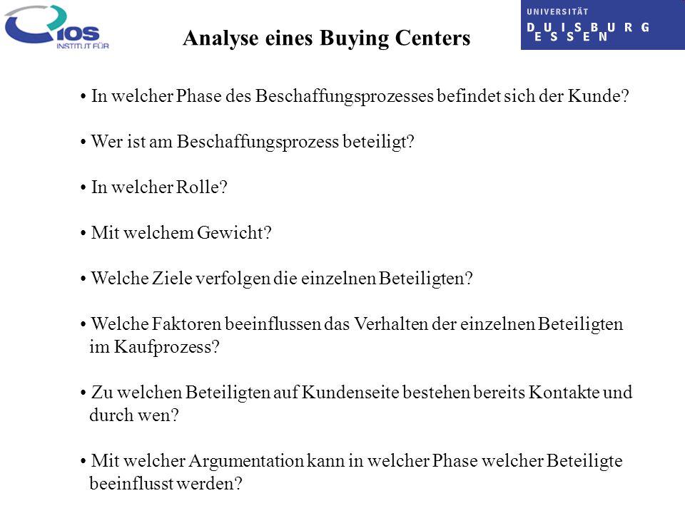 Analyse eines Buying Centers In welcher Phase des Beschaffungsprozesses befindet sich der Kunde? Wer ist am Beschaffungsprozess beteiligt? In welcher