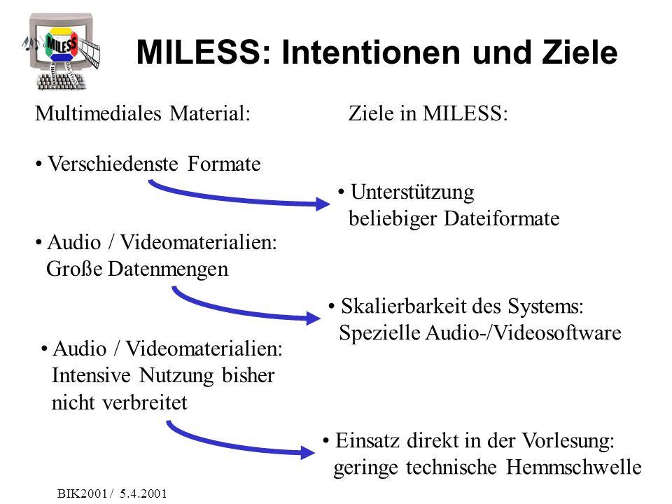BIK2001 / 5.4.2001 Verschiedenste Formate Multimediales Material:Ziele in MILESS: Unterstützung beliebiger Dateiformate MILESS: Intentionen und Ziele