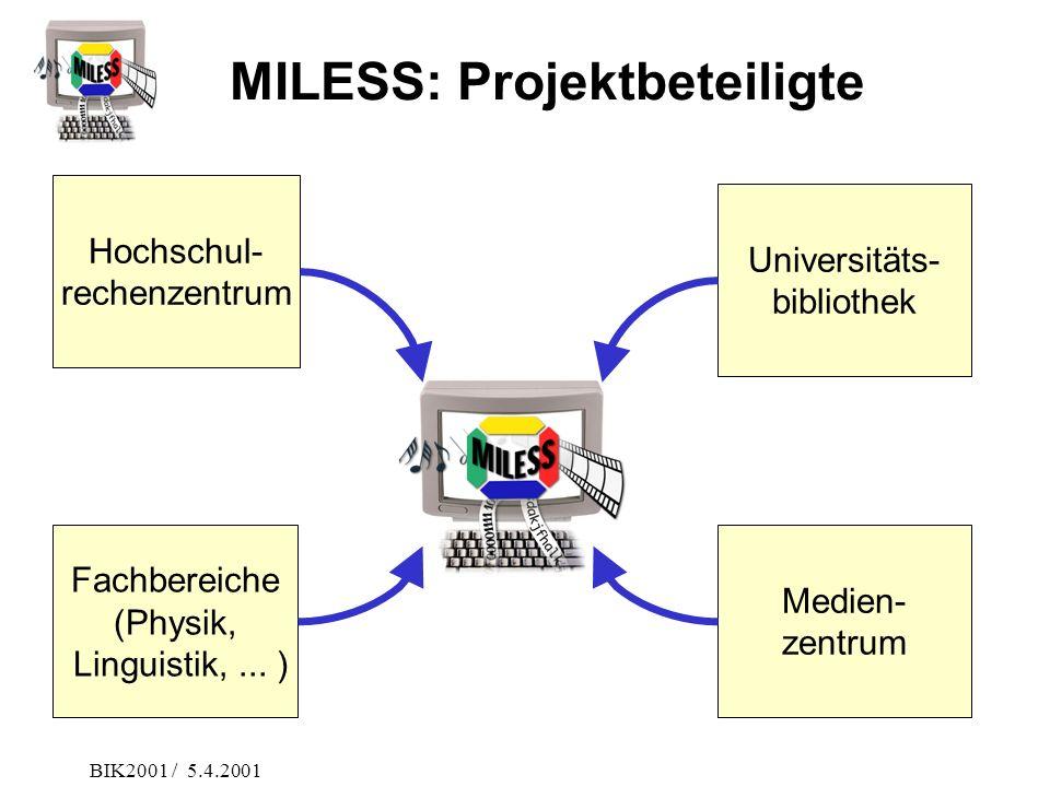 BIK2001 / 5.4.2001 Medien- zentrum Universitäts- bibliothek Fachbereiche (Physik, Linguistik,... ) Hochschul- rechenzentrum MILESS: Projektbeteiligte