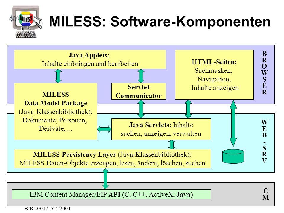 BIK2001 / 5.4.2001 MILESS Persistency Layer (Java-Klassenbibliothek): MILESS Daten-Objekte erzeugen, lesen, ändern, löschen, suchen IBM Content Manage