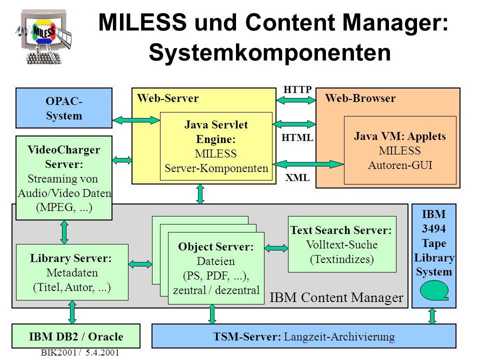 BIK2001 / 5.4.2001 MILESS und Content Manager: Systemkomponenten IBM Content Manager Library Server: Metadaten (Titel, Autor,...) VideoCharger Server: