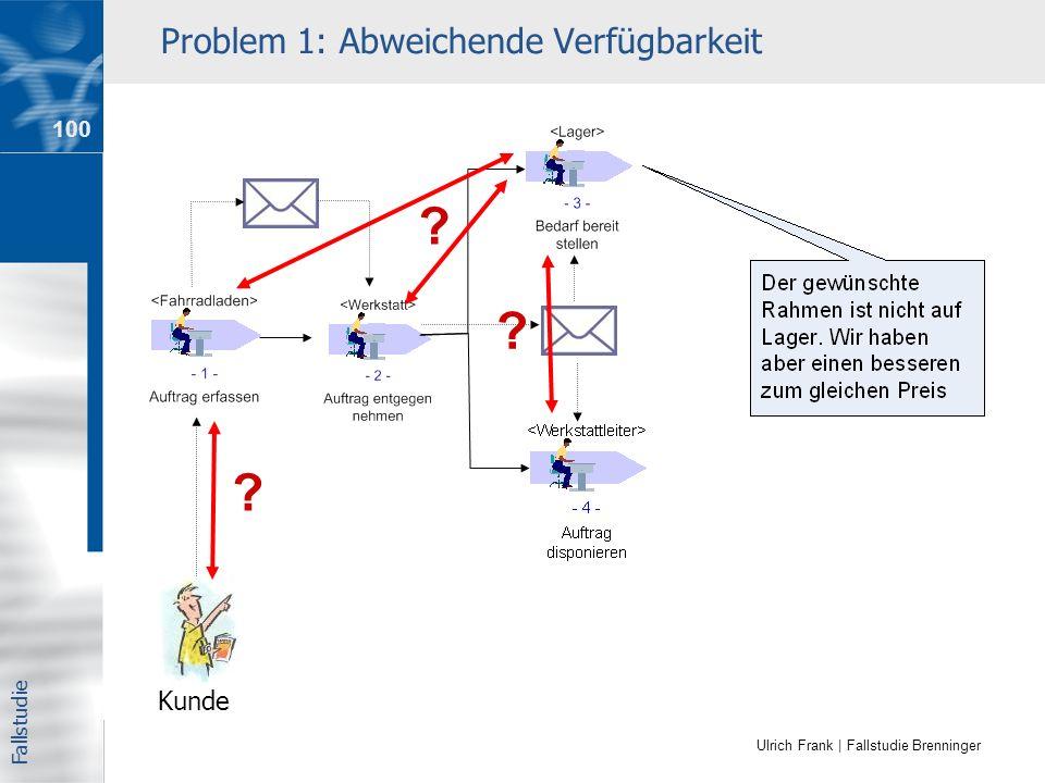 Ulrich Frank | Fallstudie Brenninger Problem 1: Abweichende Verfügbarkeit Kunde ? ? ? Fallstudie 100