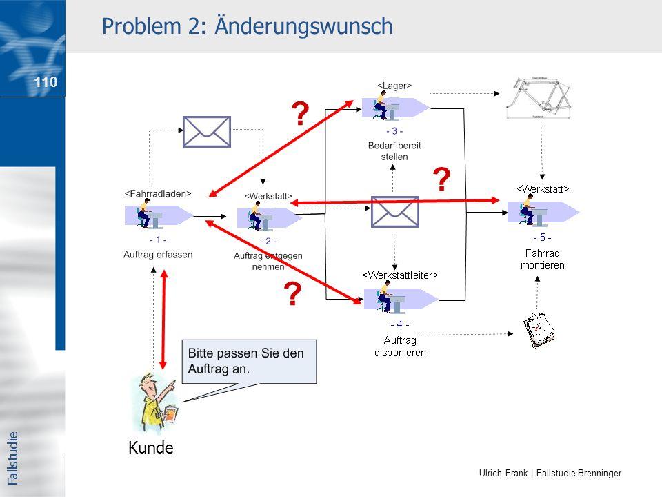 Ulrich Frank | Fallstudie Brenninger Problem 2: Änderungswunsch Kunde ? ? ? Fallstudie 110
