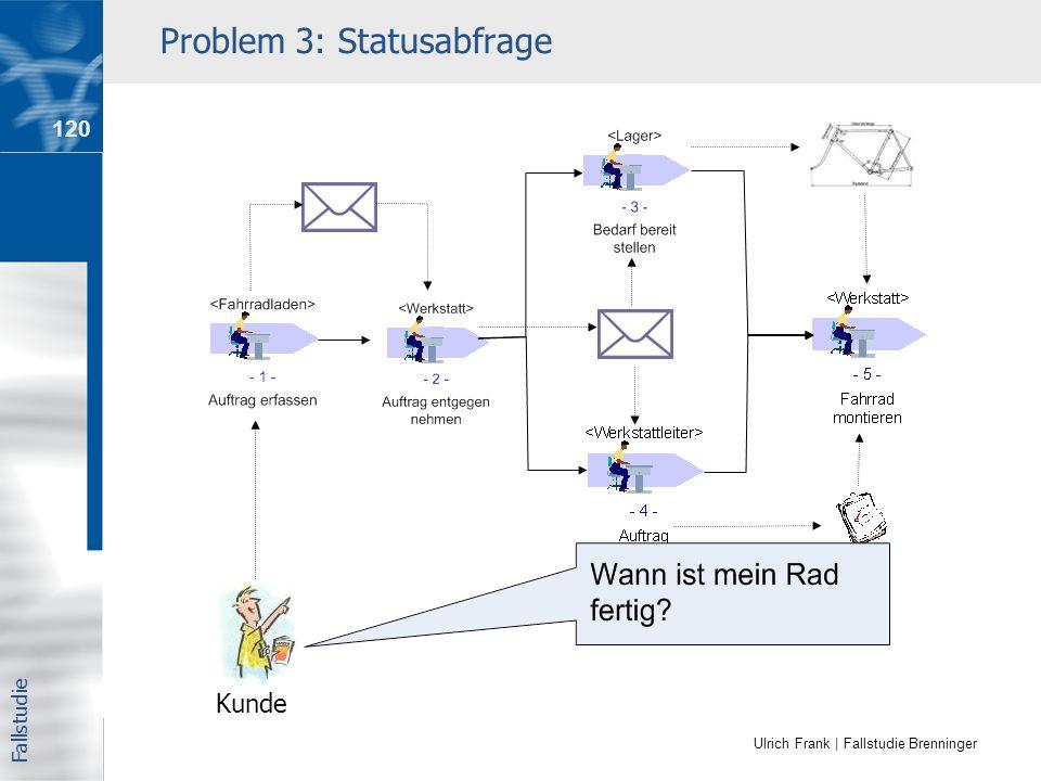 Ulrich Frank | Fallstudie Brenninger Problem 3: Statusabfrage Kunde Fallstudie 120