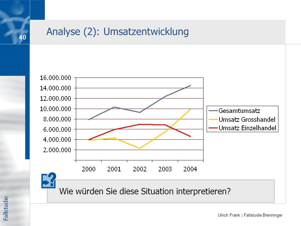 Ulrich Frank | Fallstudie Brenninger Analyse (2): Umsatzentwicklung Fallstudie 40 Wie würden Sie diese Situation interpretieren?